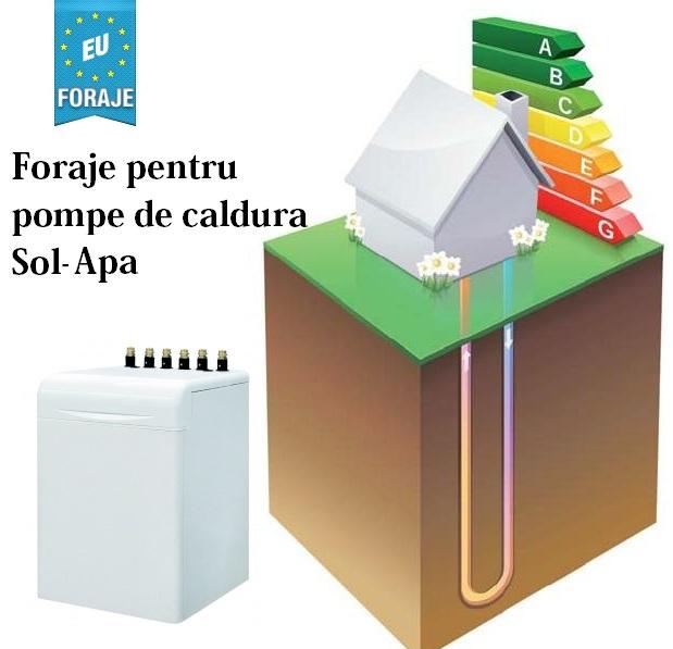 pompe de cadura geothermale